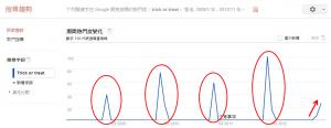 google-halloween-trend-04